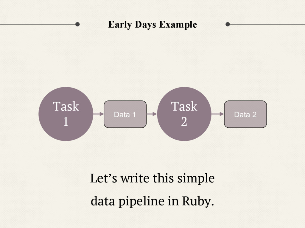 Early Days Example Task 1 Data 1 Task 2 Let's w...