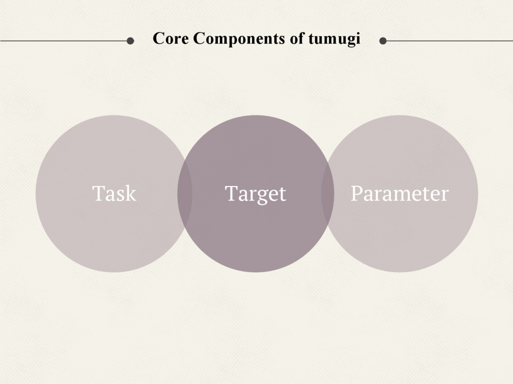 Core Components of tumugi Target Task Parameter