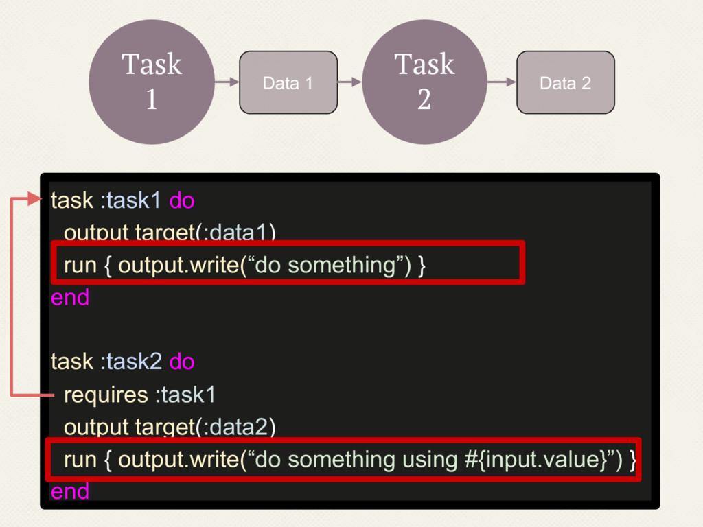 Task 1 Data 1 Task 2 Data 2 task :task1 do outp...