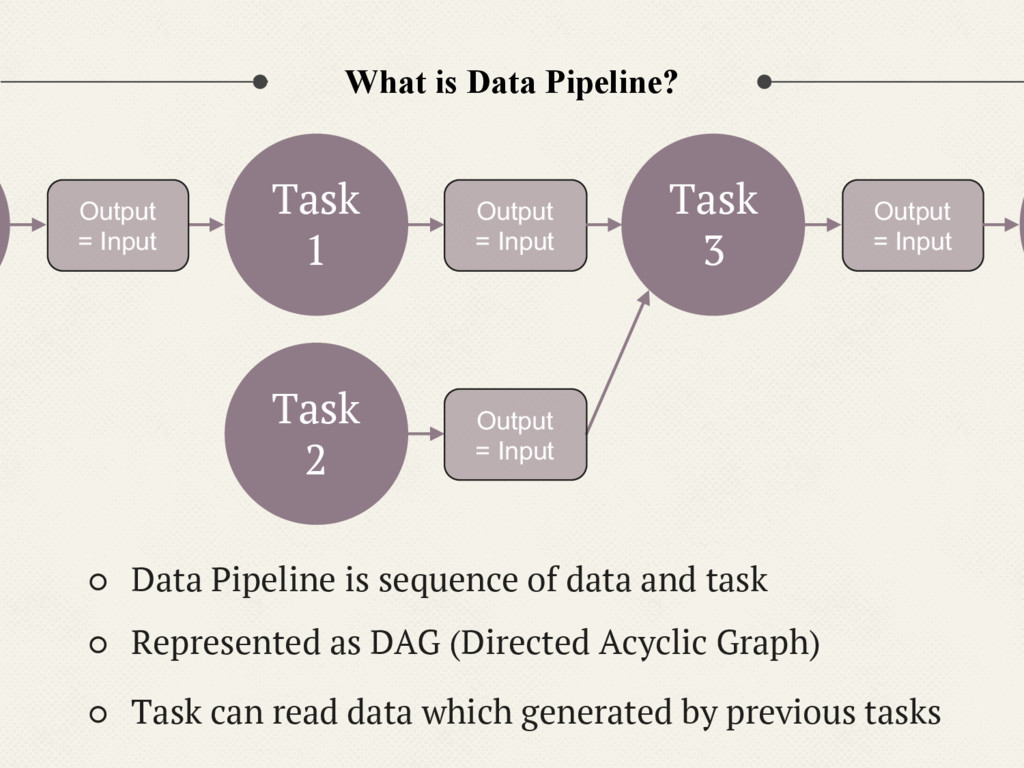 What is Data Pipeline? ○ Data Pipeline is seque...