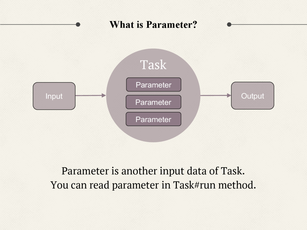What is Parameter? Parameter is another input d...