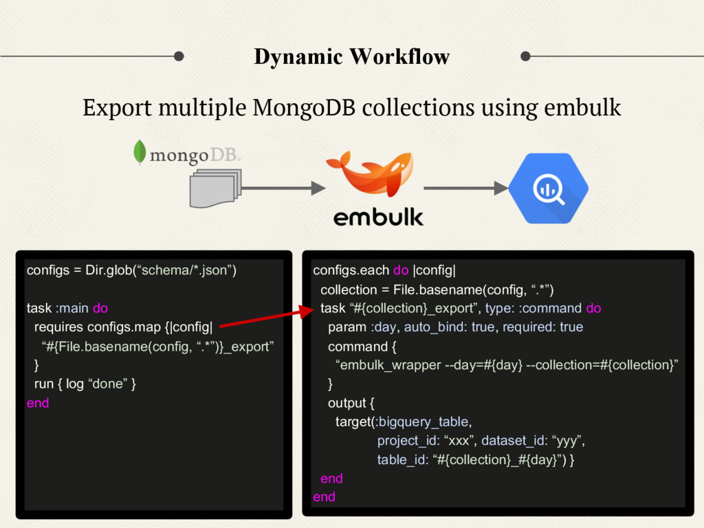 Dynamic Workflow Export multiple MongoDB collec...
