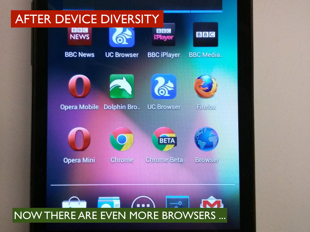 AFTER DEVICE DIVERSITY NOW THERE ARE EVEN MORE ...