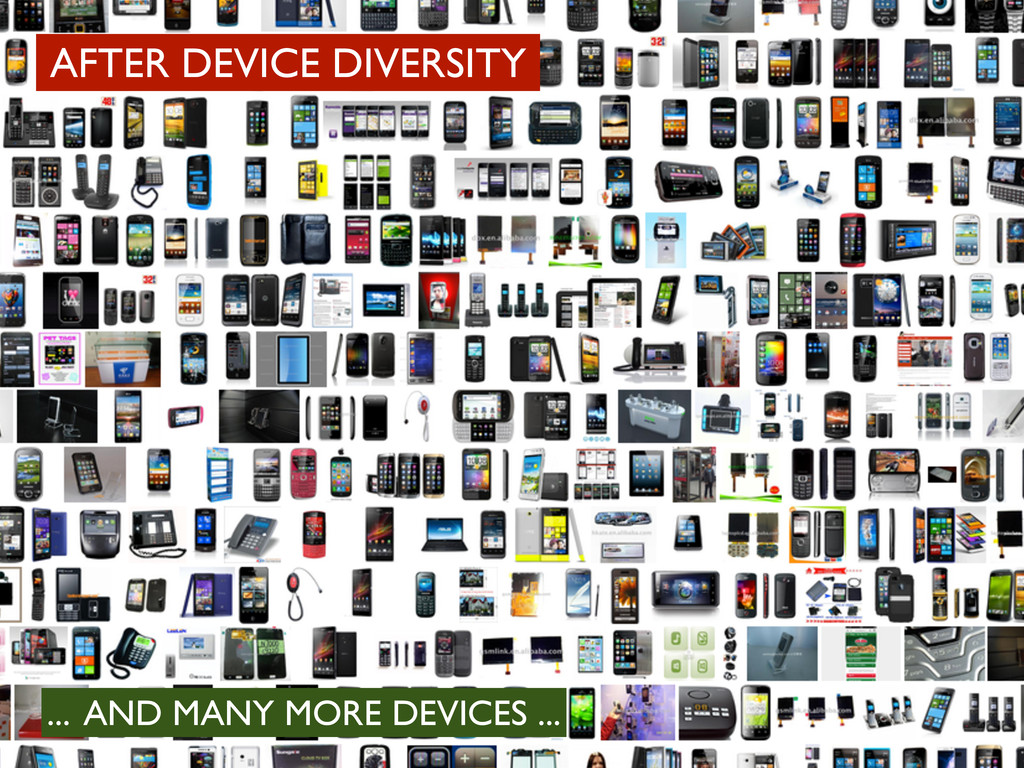 AFTER DEVICE DIVERSITY ... AND MANY MORE DEVICE...