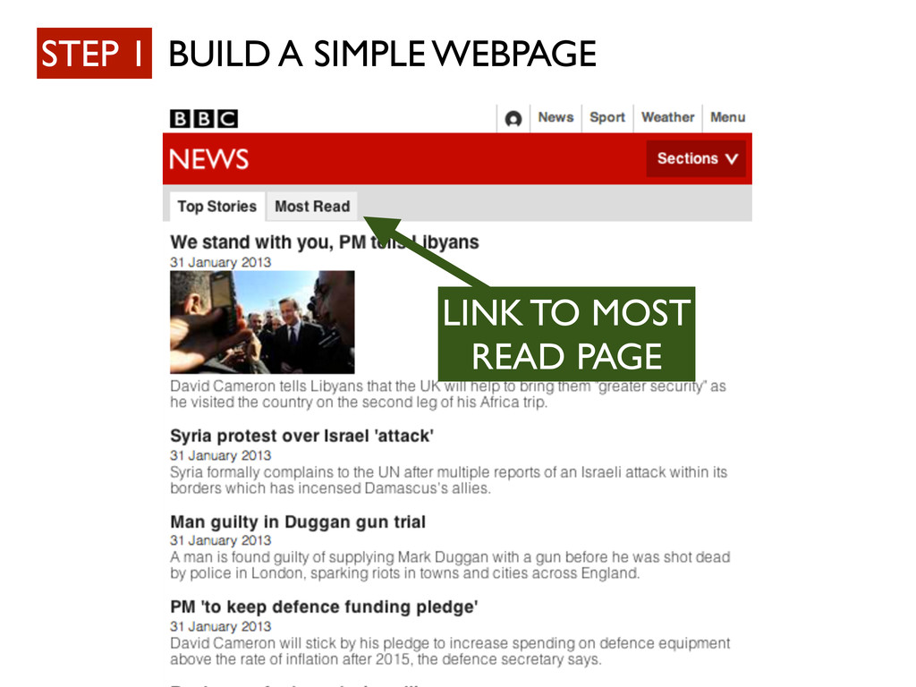 STEP 1 BUILD A SIMPLE WEBPAGE LINK TO MOST READ...