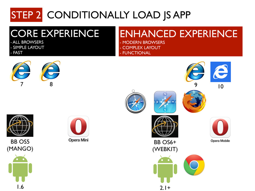 ENHANCED EXPERIENCE - MODERN BROWSERS - COMPLEX...