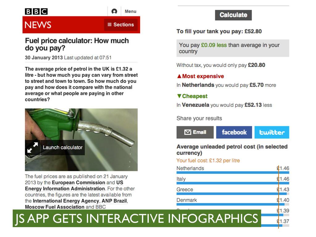 JS APP GETS INTERACTIVE INFOGRAPHICS