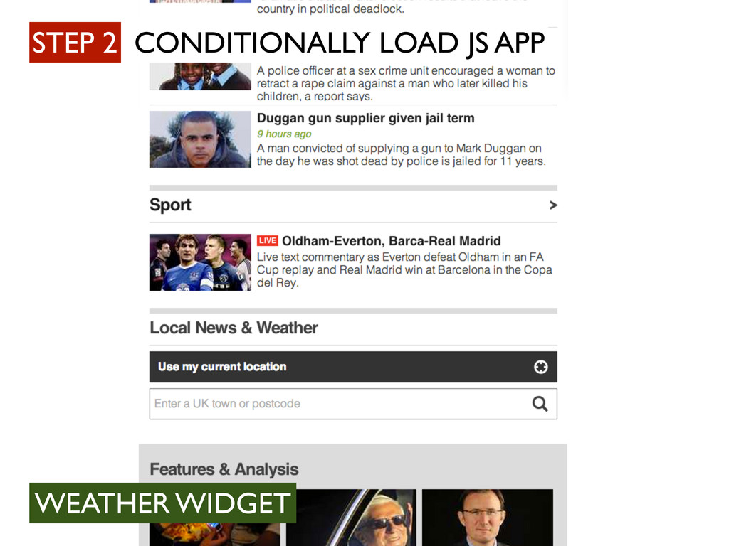 STEP 2 CONDITIONALLY LOAD JS APP WEATHER WIDGET