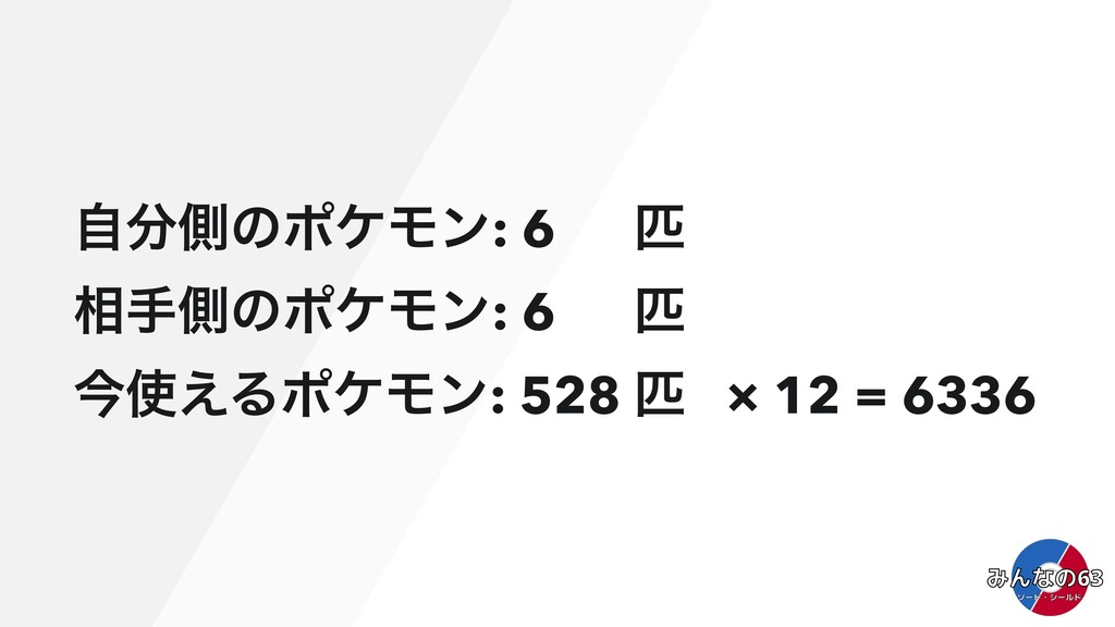 ࣗଆͷϙέϞϯ: 6 ඖɹ ૬खଆͷϙέϞϯ: 6 ඖ ࠓ͑ΔϙέϞϯ: 528 ඖ × ...
