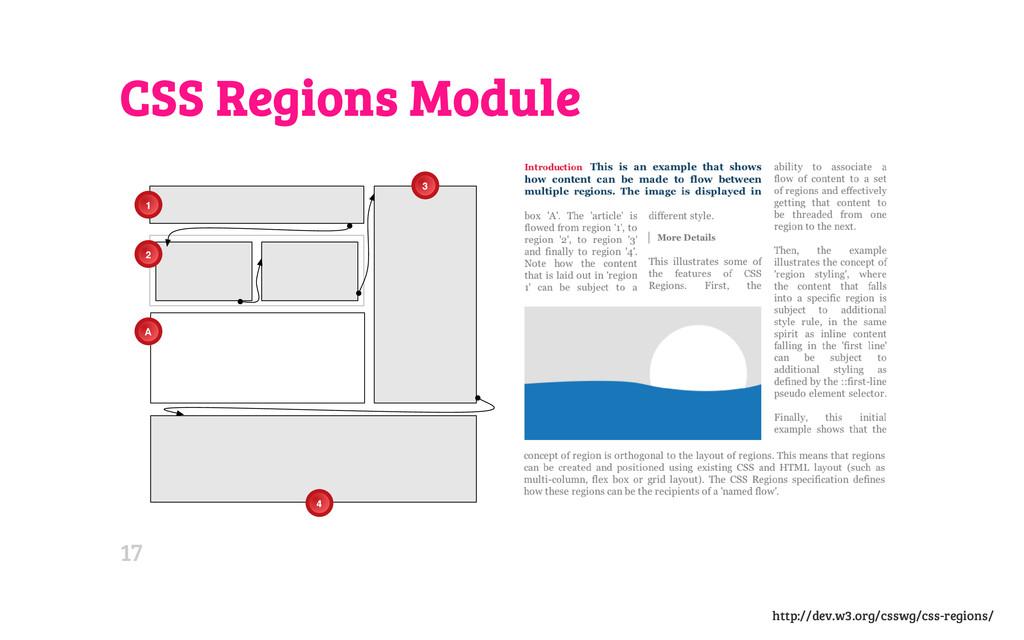 CSS Regions Module A 1 2 3 4 http://dev.w3.org/...