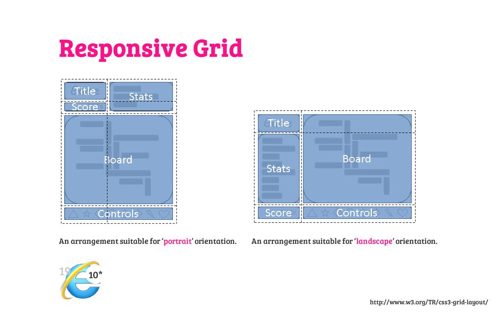 Responsive Grid An arrangement suitable for 'po...
