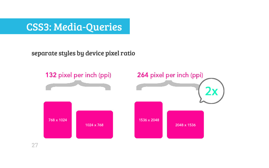 CSS3: Media-Queries separate styles by device p...