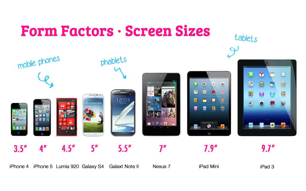 Form Factors · Screen Sizes