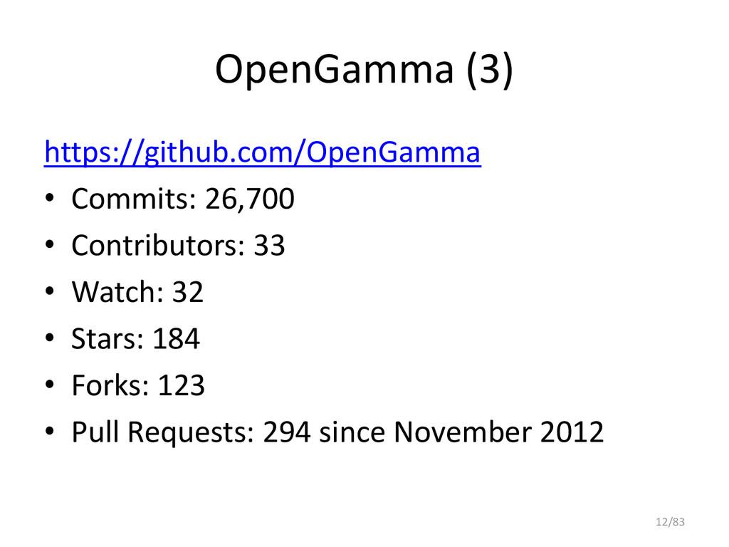 OpenGamma (3) https://github.com/OpenGamma • Co...