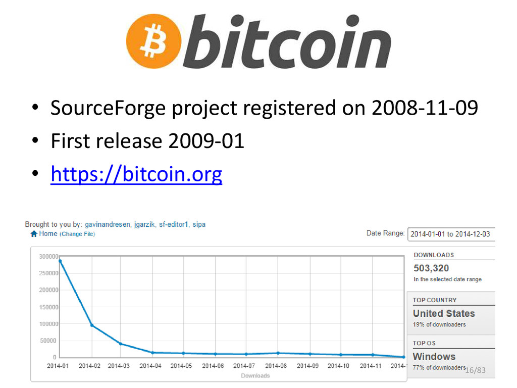 Bitcoin • SourceForge project registered on 200...