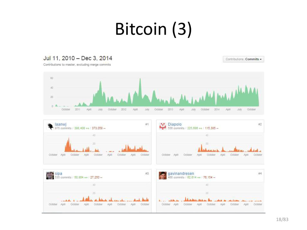 Bitcoin (3) 18/83
