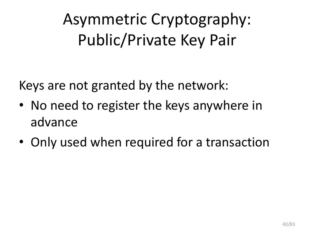 Asymmetric Cryptography: Public/Private Key Pai...