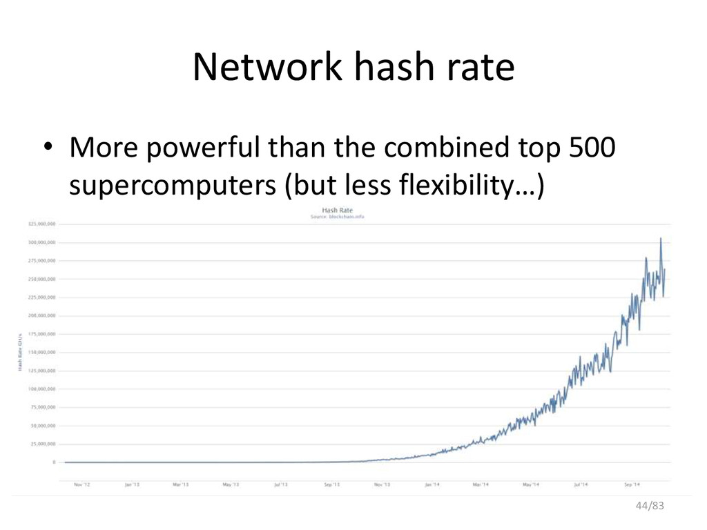 Network hash rate • More powerful than the comb...