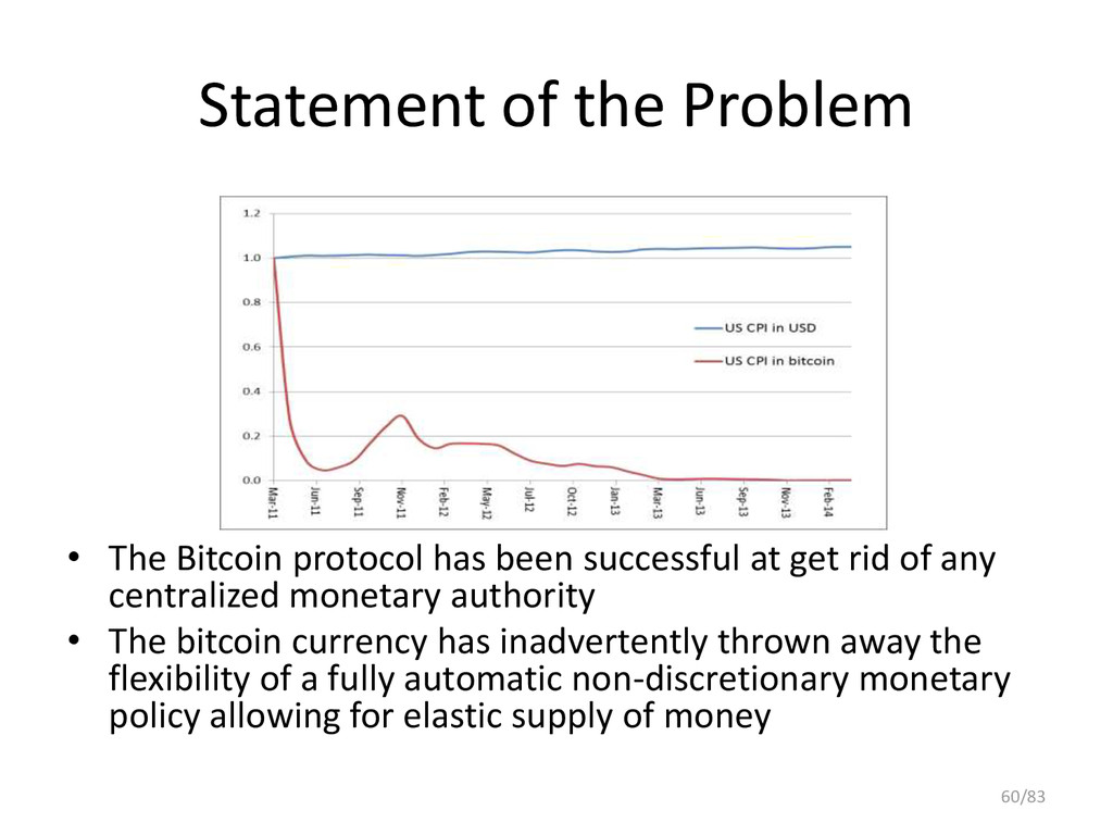 Statement of the Problem • The Bitcoin protocol...