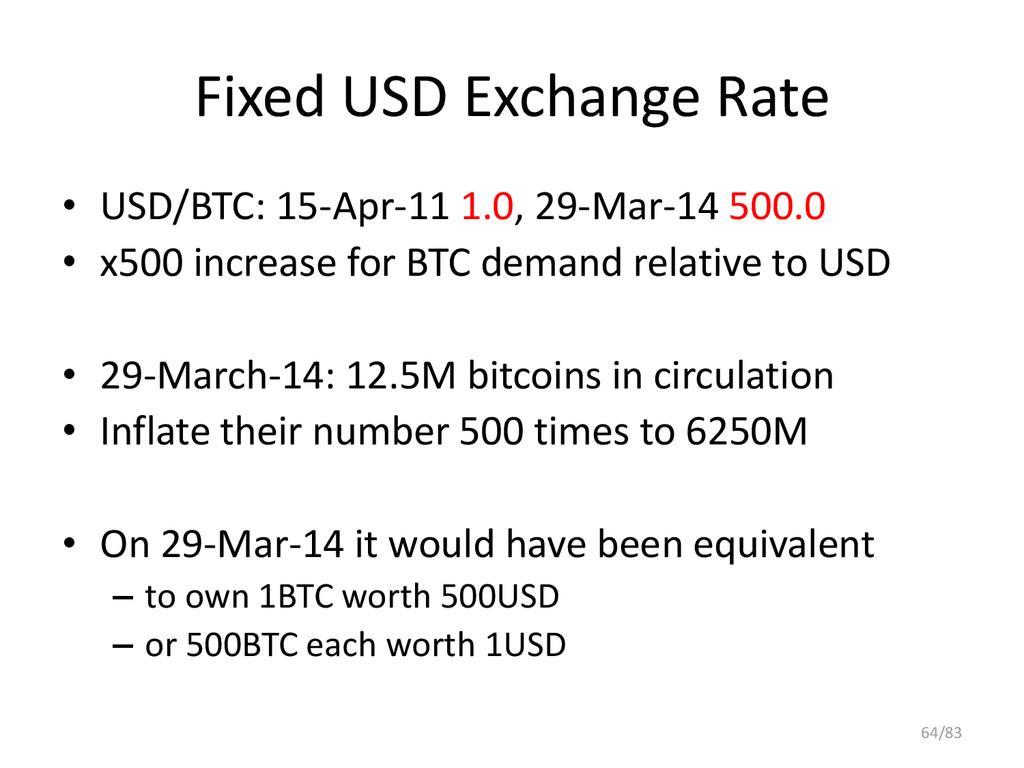 Fixed USD Exchange Rate • USD/BTC: 15-Apr-11 1....