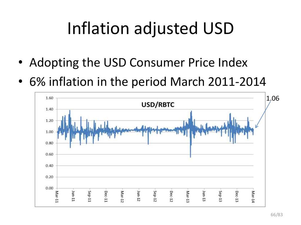 Inflation adjusted USD • Adopting the USD Consu...