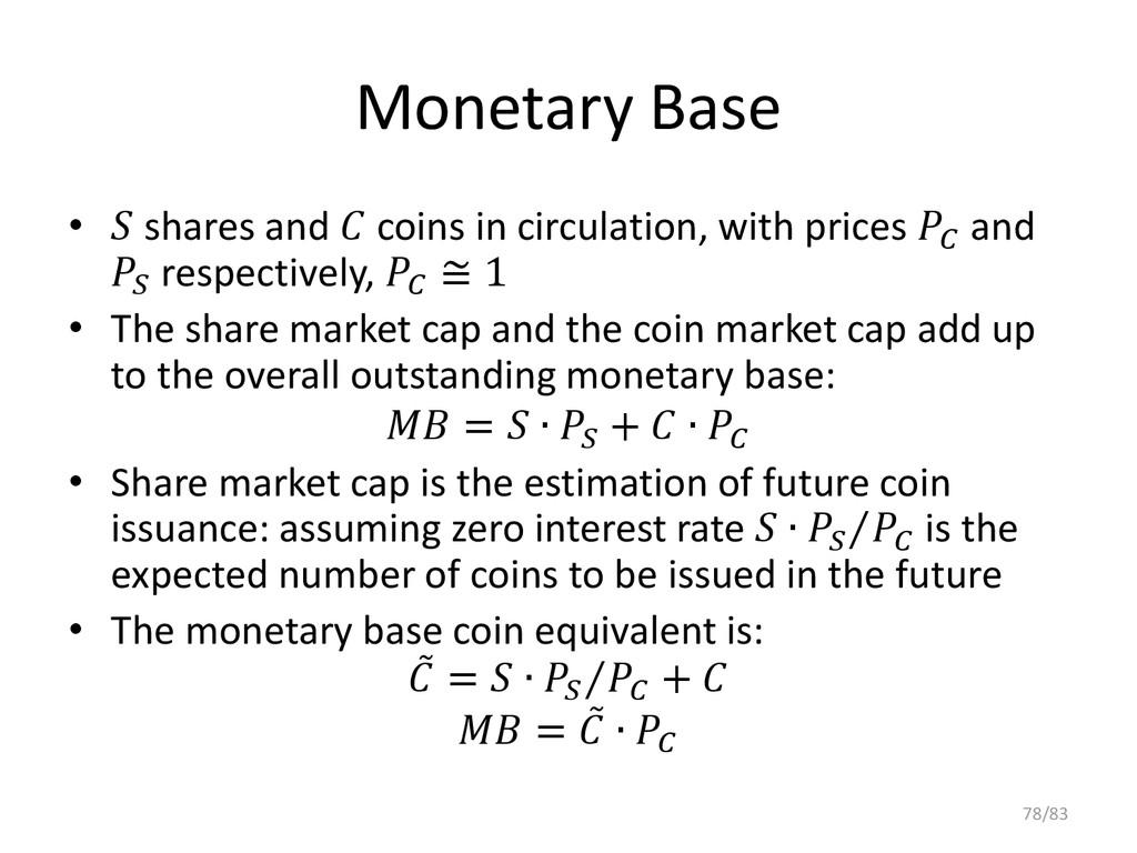 Monetary Base •  shares and  coins in circulati...