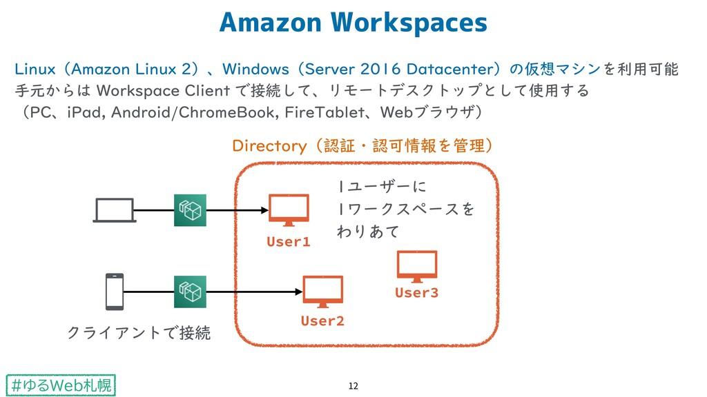 #ゆるWeb札幌 Linux(Amazon Linux 2)、Windows(Server 2...