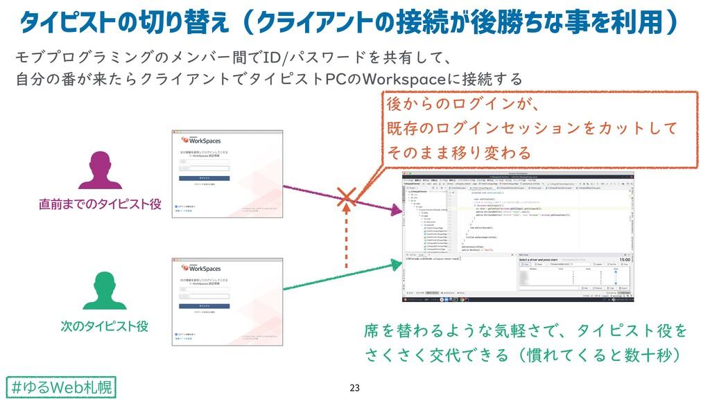 #ゆるWeb札幌 モブプログラミングのメンバー間でID/パスワードを共有して、 自分の番が来...