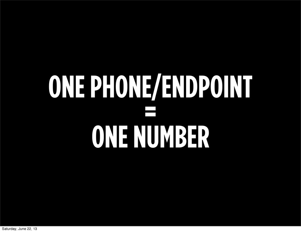 ONE PHONE/ENDPOINT = ONE NUMBER Saturday, June ...