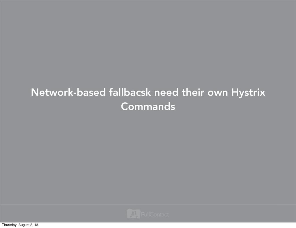 Network-based fallbacsk need their own Hystrix ...