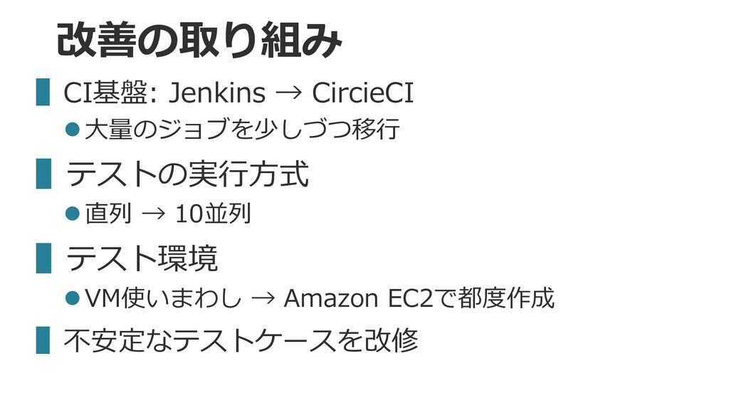 改善の取り組み ▌CI基盤: Jenkins → CircieCI l⼤量のジョブを少しづつ移...