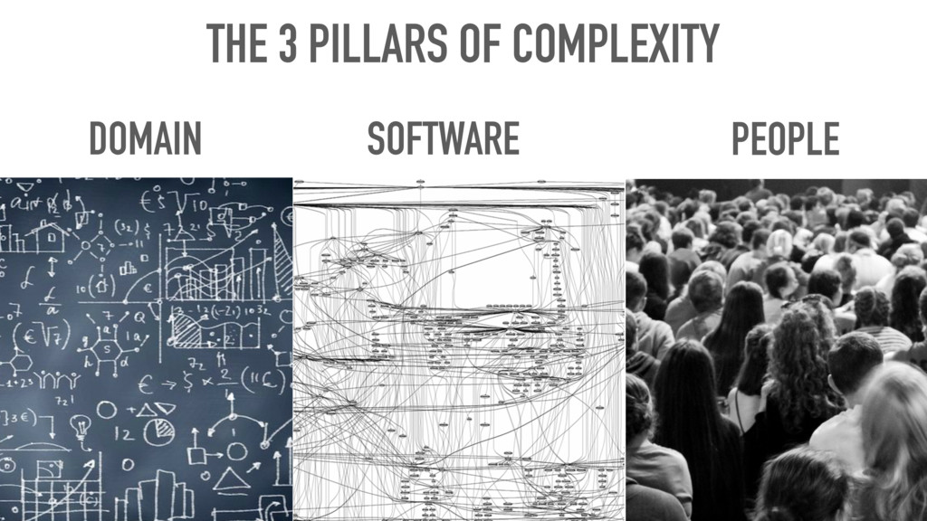 THE 3 PILLARS OF COMPLEXITY DOMAIN SOFTWARE PEO...