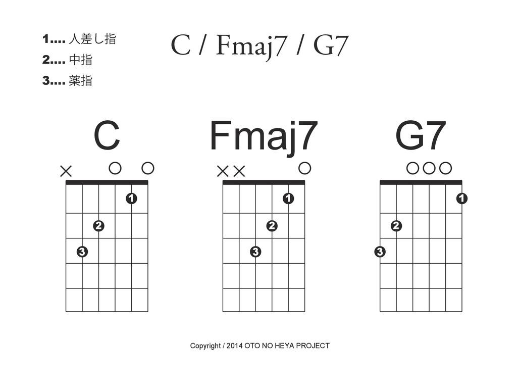 C / Fmaj7 / G7 C Fmaj7 G7 Copyright / 2014 OTO ...