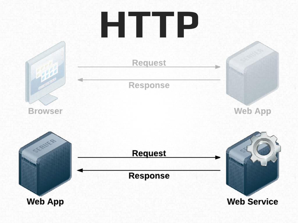 HTTP!