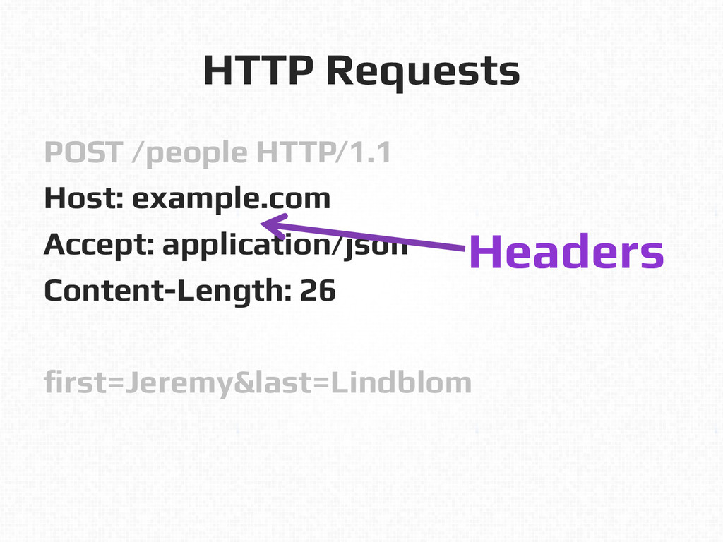HTTP Requests! POST /people HTTP/1.1! Host: exa...
