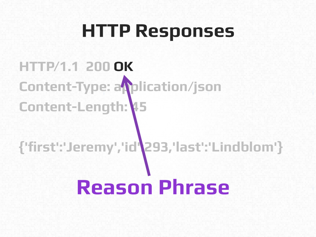 HTTP Responses! HTTP/1.1 200 OK! Content-Type: ...