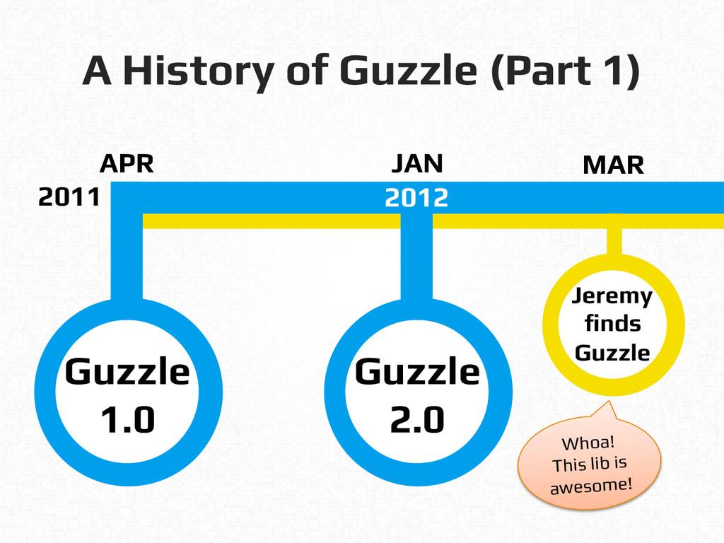 A History of Guzzle (Part 1)! 2011! APR! Guzzle...