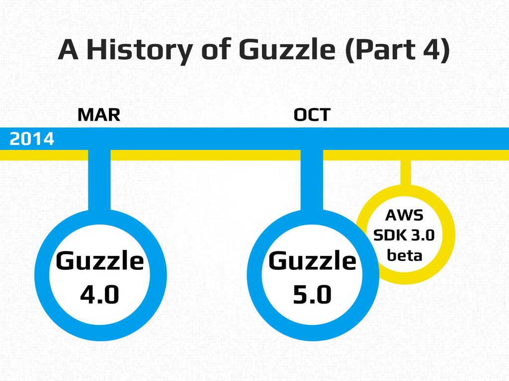 AWS! SDK 3.0! beta! A History of Guzzle (Part 4...