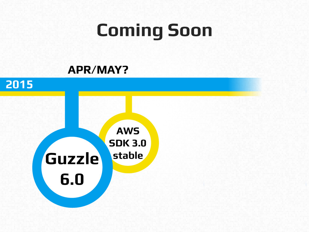 Coming Soon! APR/MAY?! 2015! AWS! SDK 3.0! stab...