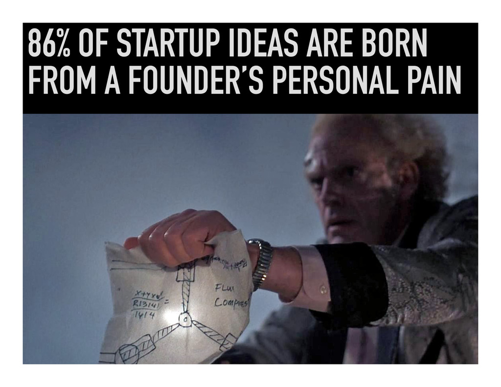 86% OF STARTUP IDEAS ARE BORN FROM A FOUNDER'S ...