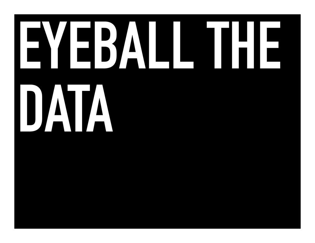 EYEBALL THE DATA