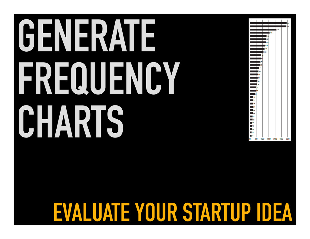 GENERATE FREQUENCY CHARTS EVALUATE YOUR STARTUP...
