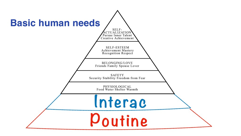 Basic human needs Interac Poutine SELF-