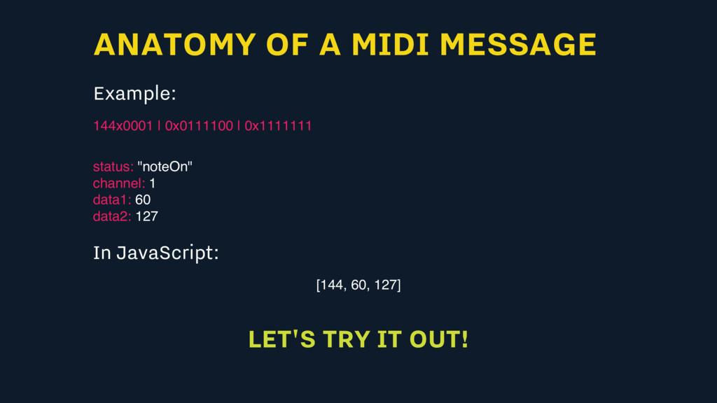 ANATOMY OF A MIDI MESSAGE Example: 144x0001 | 0...