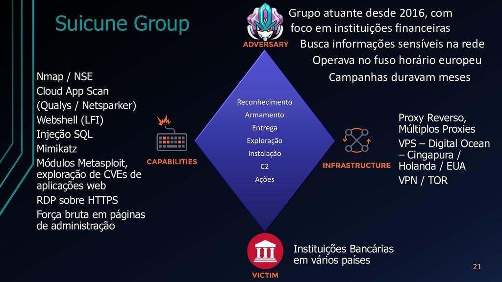 Nmap / NSE Cloud App Scan (Qualys / Netsparker)...