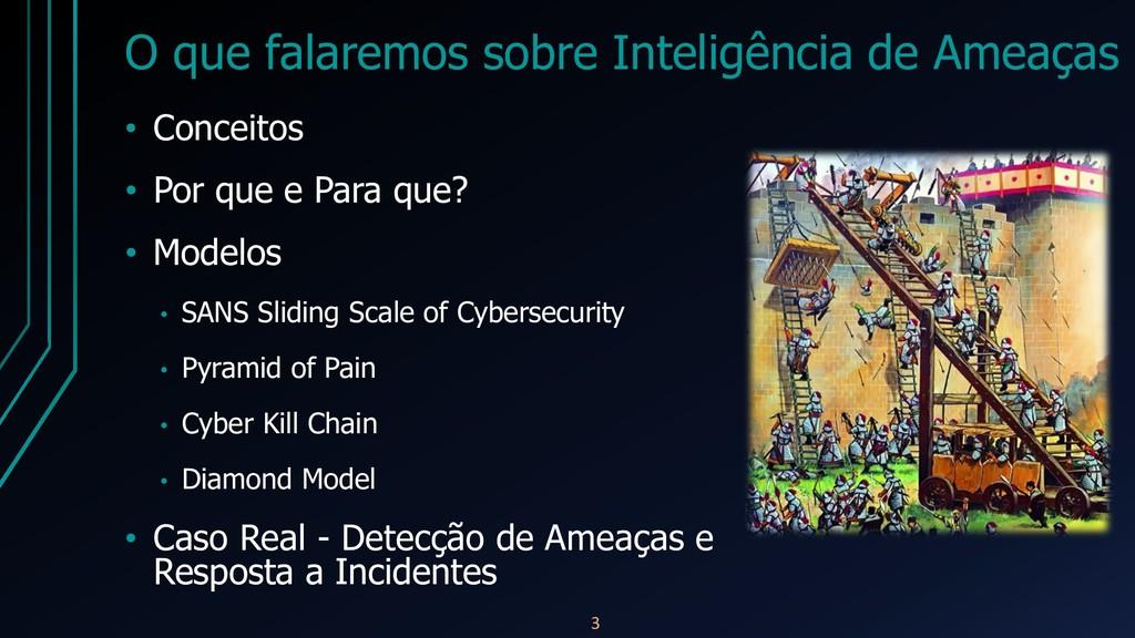 O que falaremos sobre Inteligência de Ameaças •...