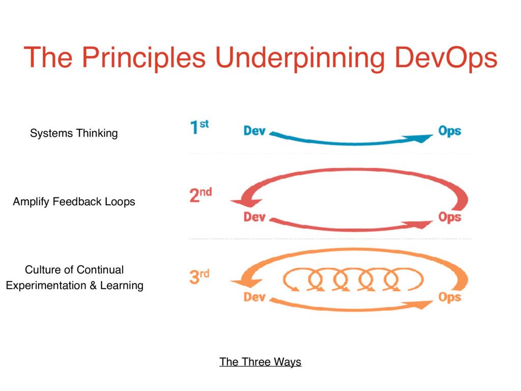 The Principles Underpinning DevOps The Three Wa...