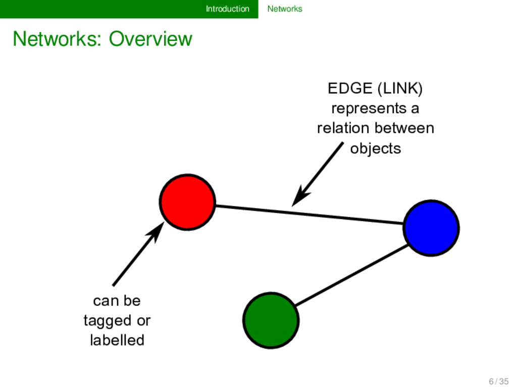 Introduction Networks Networks: Overview can be...