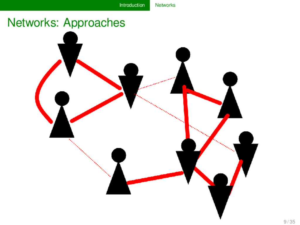 Introduction Networks Networks: Approaches 9 / ...