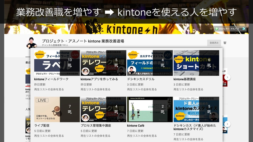5 © 2020 project asunote #kintonecafe 業務改善職を増やす...